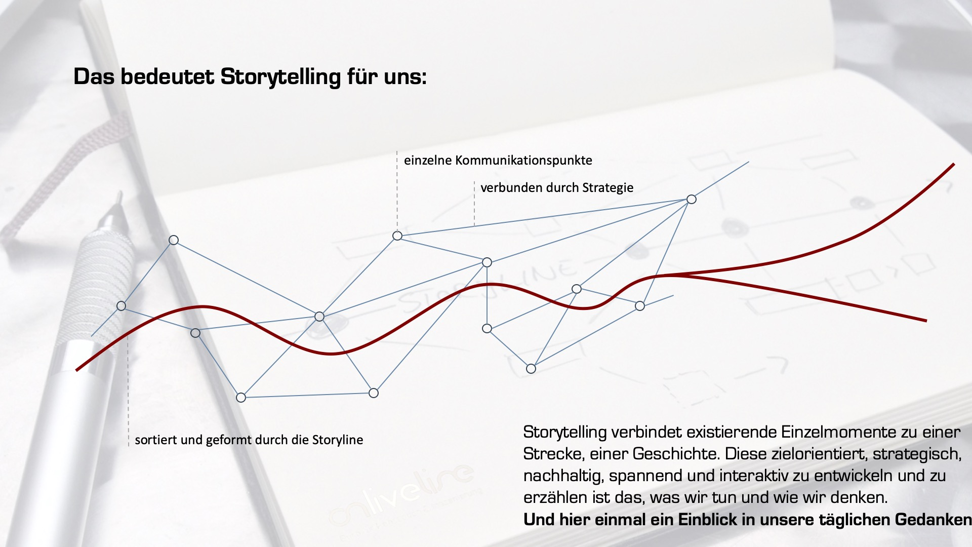 storytelling deutsch